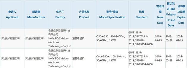 两款华为液晶电视通过3C认证 由京东方代工