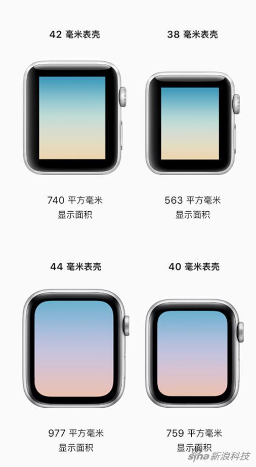 两代手表屏幕对比