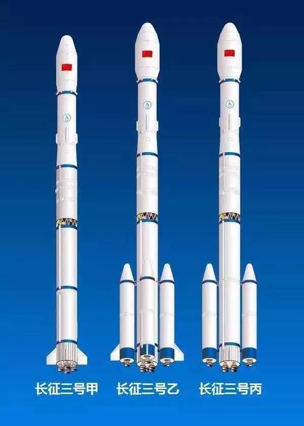 ▲长征三号系列运载火箭(图片来源:中国运载火箭技术钻研院)