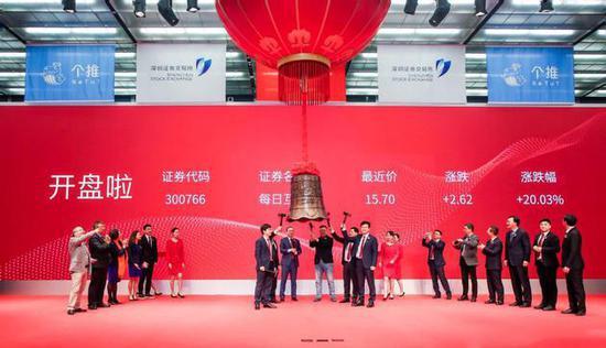 每日互动在深圳交易所上市敲钟