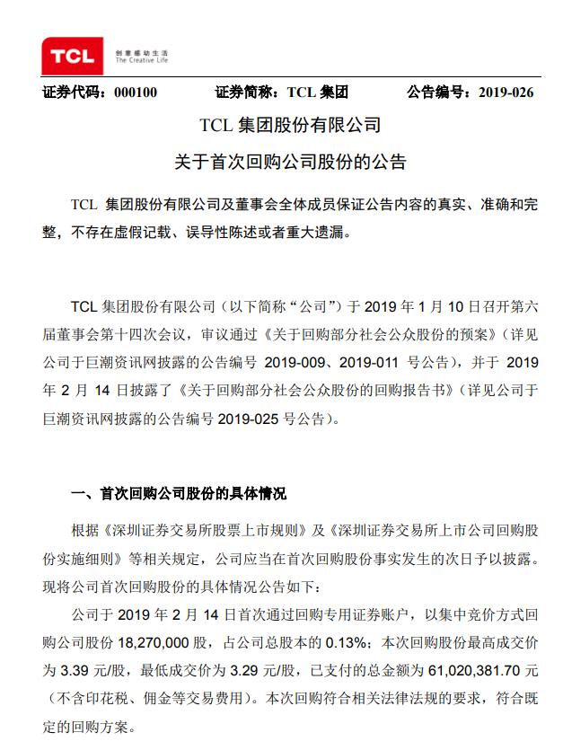 TCL首次回购股份:回购1827万股 支付金额约6100万