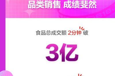 京东超市618战报:刚需品类依旧是消费者618囤货首选