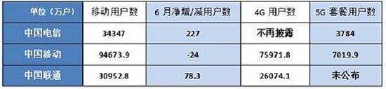 来源:东方财富网