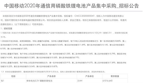 郑商所上线新交割电子仓单系统