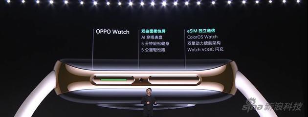 11OPPO Watch的一些特性