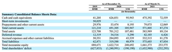 图:综合资产负债表