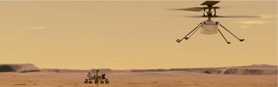 机智号将在火星上进行试飞,而毅力号将在远处进行观察