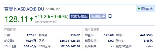 百度开盘涨8.9% 传腾讯接洽百度计划入股爱奇艺--九分网络