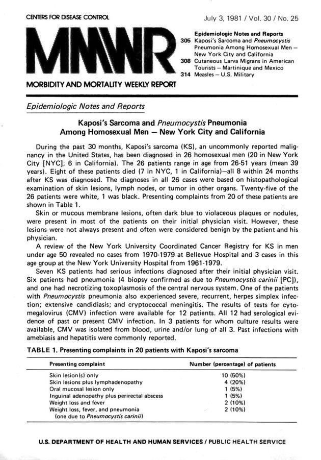1981年《发病率与死亡率周报》上关于艾滋病(当时还不叫艾滋病)的正式记载