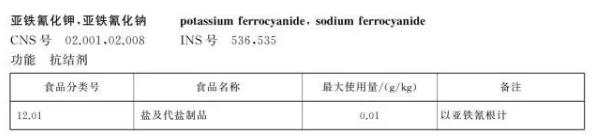 国家标准规定,亚铁氰化钾是一种抗结剂,图片来自GB2760