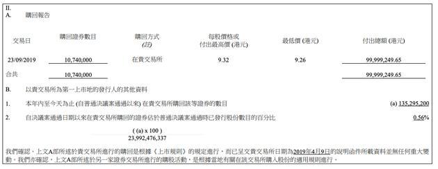 泸州老窖上半年频频控货提价 是否已成周期股?