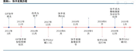 图片来源:中信建投研报