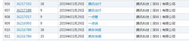 """腾讯疑似进军出行领域:已申请""""腾讯打车""""等多个商标"""