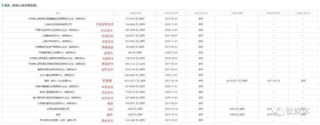 注:2017年末股東情況,公開資料來源:啟信寶