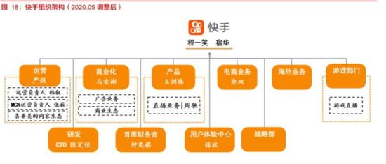 图片来源:东方证券研报