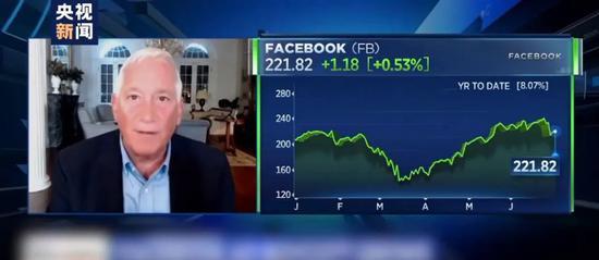 美国媒体关注脸书股价波动