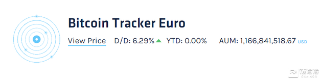 (數據來源:https://coinshares.com/etps/xbt-provider/bitcoin-tracker-euro;https://coinshares.com/etps/xbt-provider/bitcoin-tracker-one)