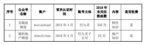 全通教育称交易并非吴晓波IP证券化 标的公司将致力教育培训