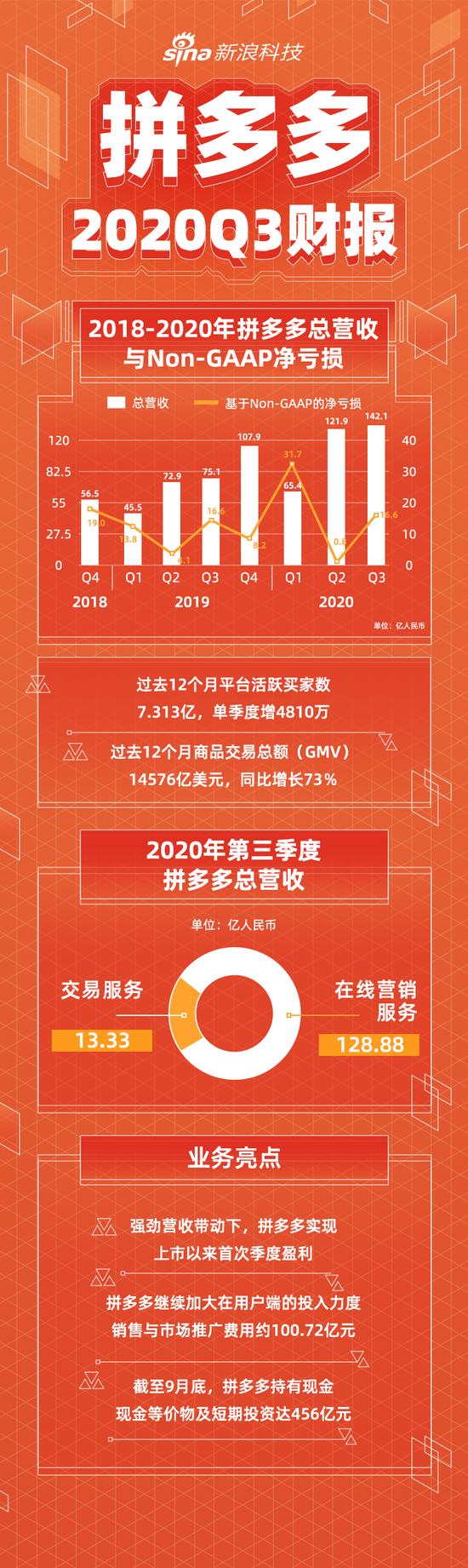 https://n.sinaimg.cn/tech/transform/791/w550h1841/20201112/188a-kcunqze3448284.png