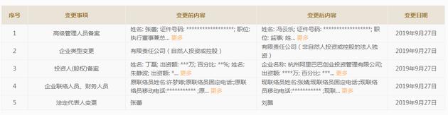 快讯:数字货币板块开盘冲高 四方精创涨8%