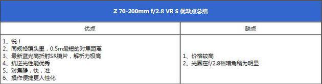 尼克尔Z70-200mmf/2.8VRS质素怎样?正式进入评测