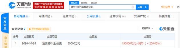 小鹏汽车自建工厂注册资本增至15亿元 增幅达200%