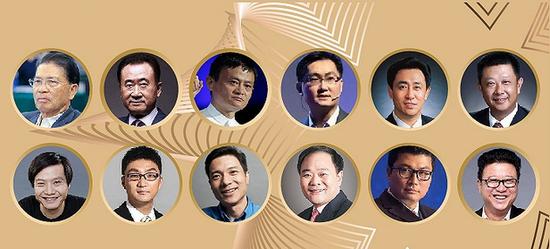 2019中国最富1000人排行榜