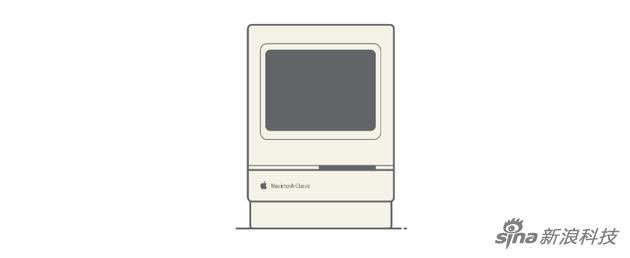 第二名是1984年的Macintosh电脑,也就是现在Mac系列的前身