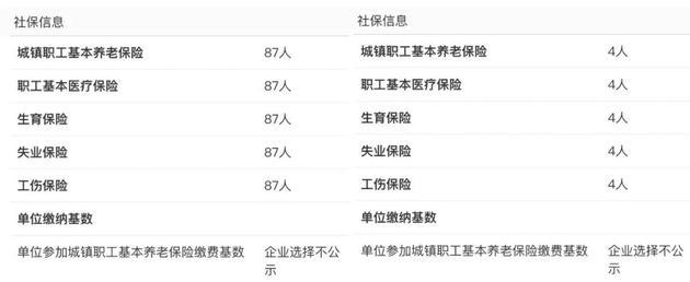 北京趣活(总部)和上海趣活分别只有87和4人交金,图源:天眼查
