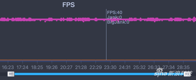 《和平精英》FPS测试