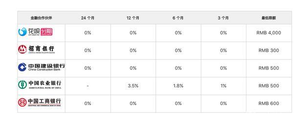 苹果官网支持花呗24期分期付款