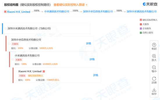 深圳小米通讯技术有限公司成立 注册资本5000万元