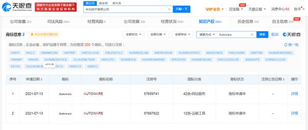 华为注册自动驾驶Autoware商标