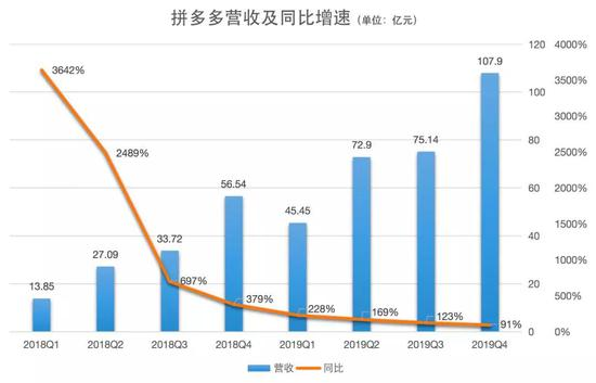 制图:中国企业家