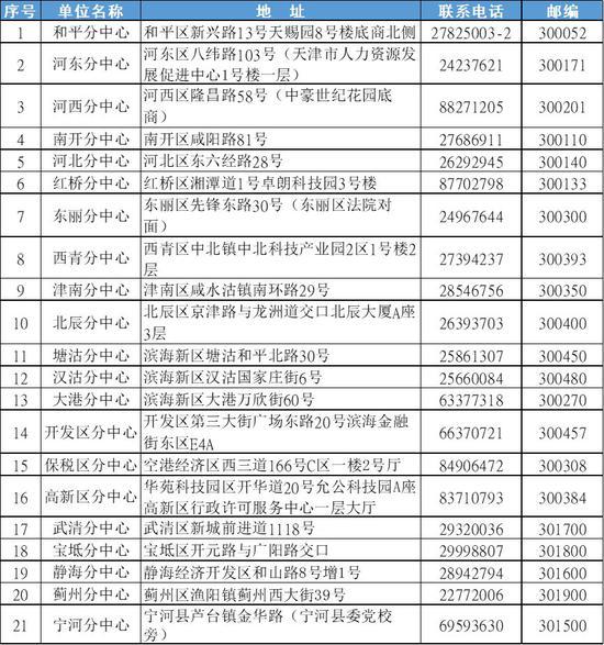 帮忙打字赚钱:新政|天津这些人可后延办理退休 补发养老金