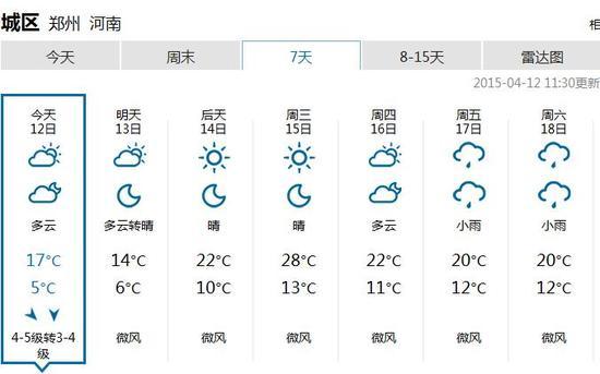 郑州周三气温最高28℃