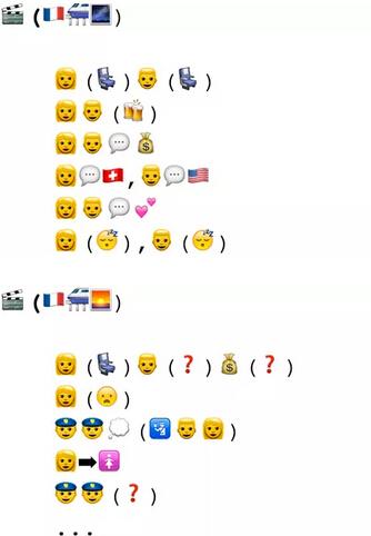 索尼要拍Emoji表情动画片 热心观众献上剧本