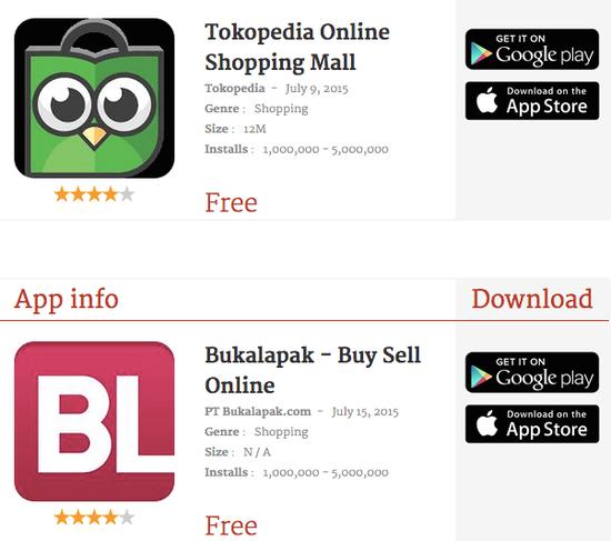 盘点印尼的8个移动商务应用