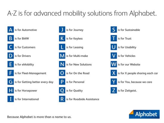 宝马不卖Alphabet.com域名 还拿谷歌做营销