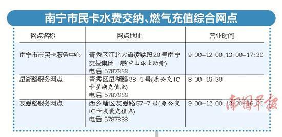 农业银行周末上班不_南宁天然气网点 请问南宁市有几个天燃气充值点