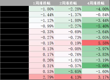 史上最火暑运:广铁携手长三角客流破亿 高铁成主流