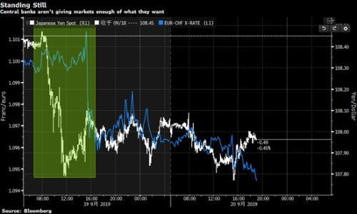 张晨雷:最新黄金原油走势分析 震荡行情该如何布局