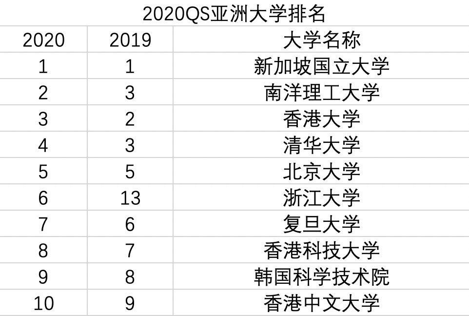 陈凯歌名誉权案一审胜诉所获赔偿款全部捐献公益