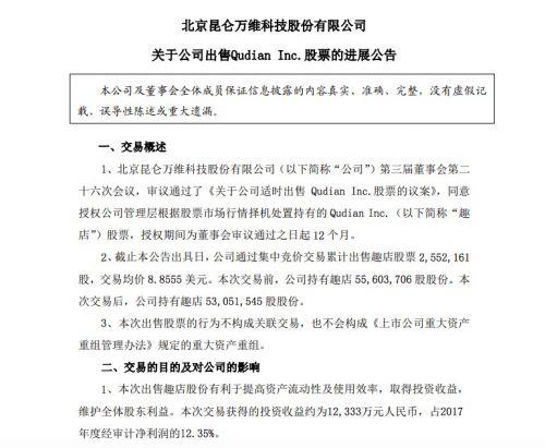 昆仑万维:出售趣店股票255万股 获益约1.23亿元
