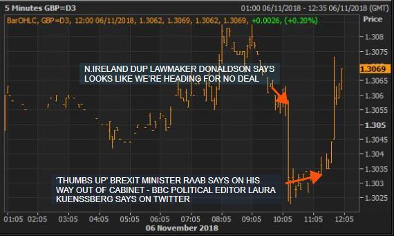 你是否已厌倦了基于退欧新闻英镑交易?连电脑也如此