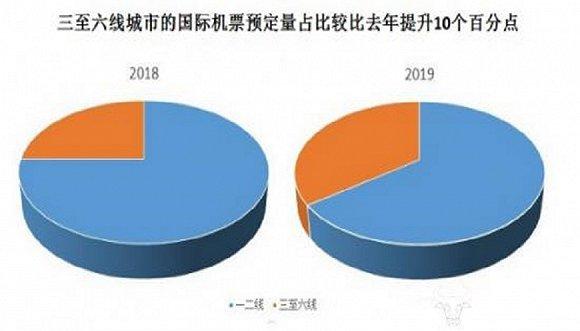 中国石化每股派息0.12元 氢气产能国内名列前茅