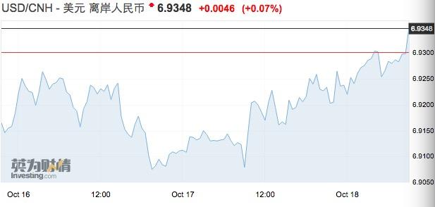 """美国未指中国""""操纵汇率""""_称今年央行直接干预有限"""