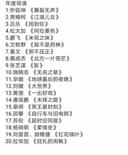 年度导演名单
