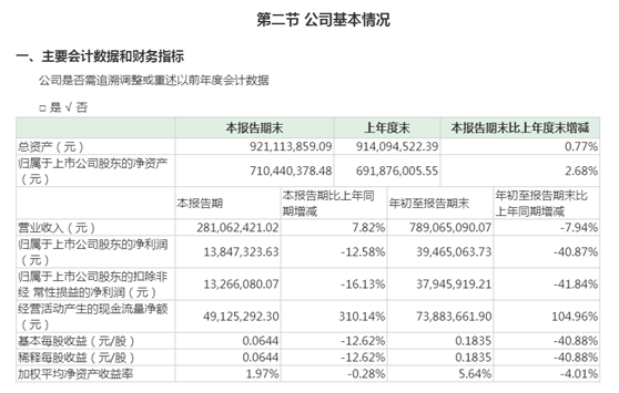 海通国际:网龙目标价升至30港元 净利超市场预期53%