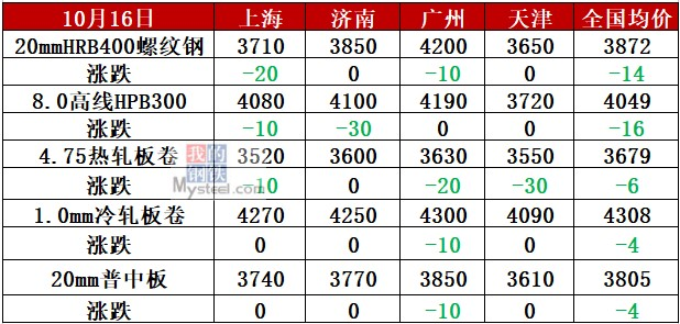 http://www.znhjo.tw/yejingangcai/489410.html